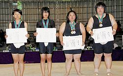 新潟県相撲連盟 大会結果 - 新潟県相撲連盟